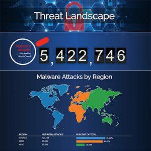 threat-landscape